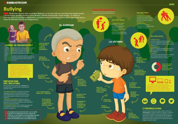 Bullying-Acoso-Escolar-Infografía