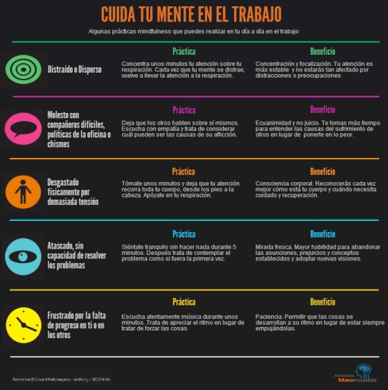 MINDFULNESS-EN-LIMA-PERU