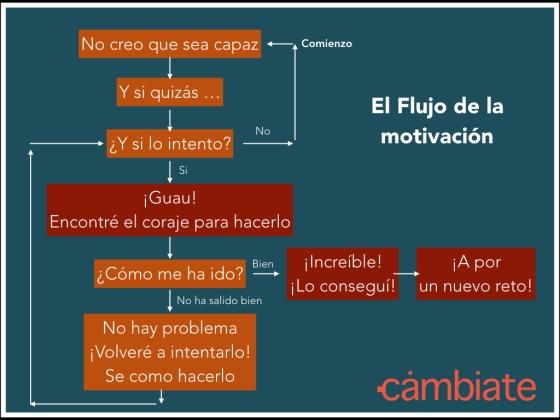 motivación.001