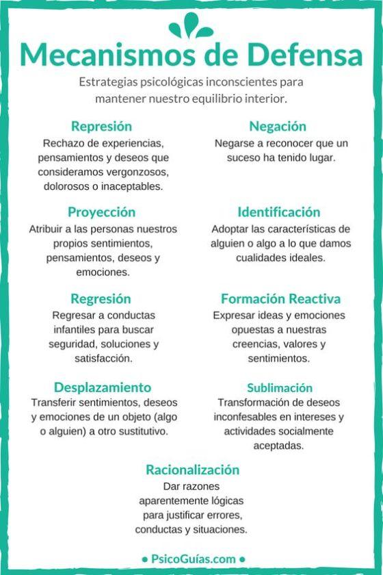 infografia_mecanismosdefensa