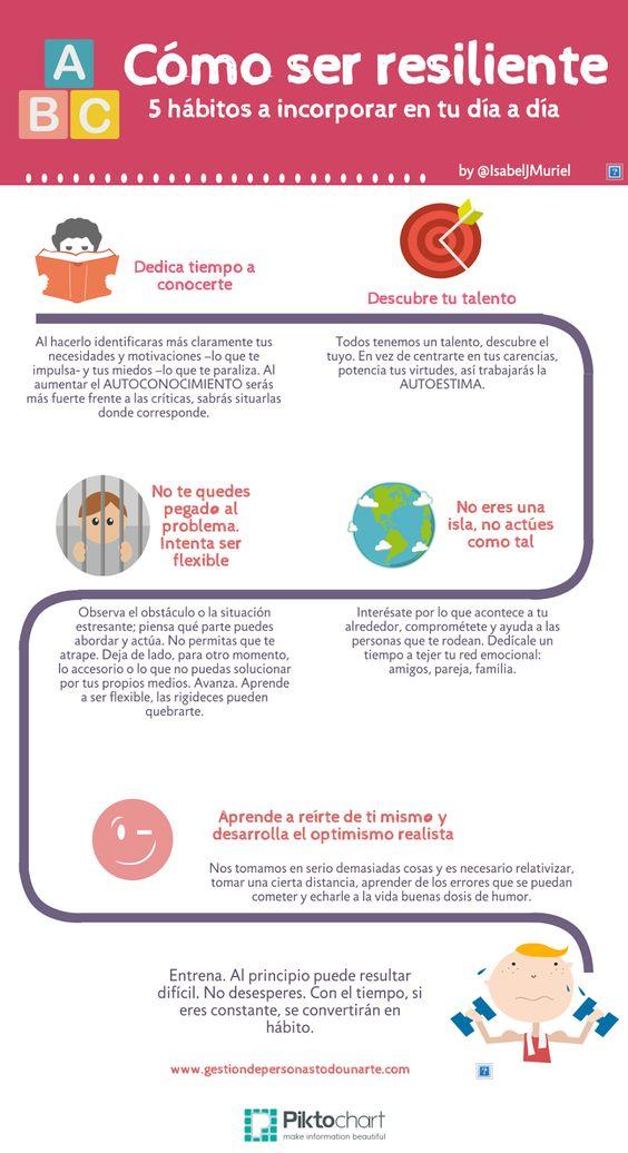 Infografía_Resiliencia.jpg