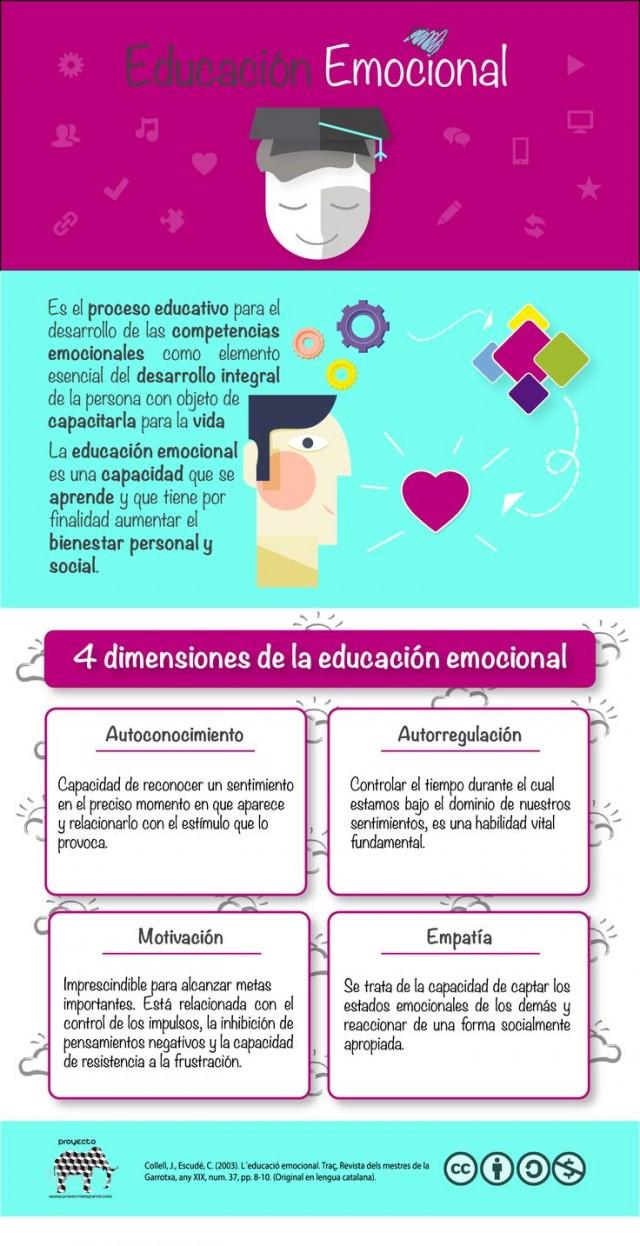 educación-emocional-e1422774459414