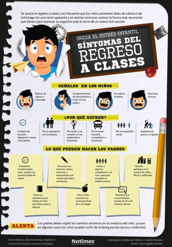 infografia-estres-ingantil-vuelta-al-cole1.jpg