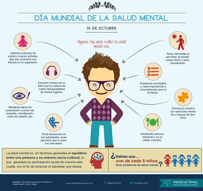 infografia_dia_salud_mental_10oct_medicaltimes (1)