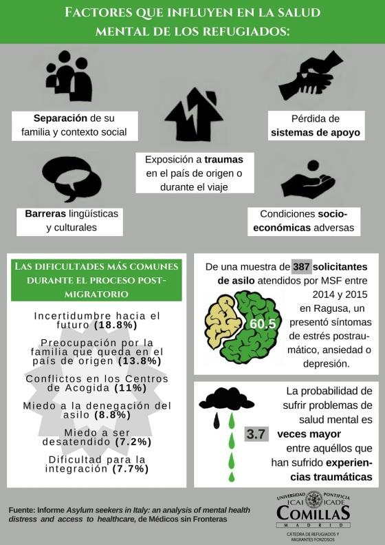 Salud_Mental_Refugiados.jpg