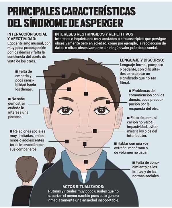 Aperger.jpg
